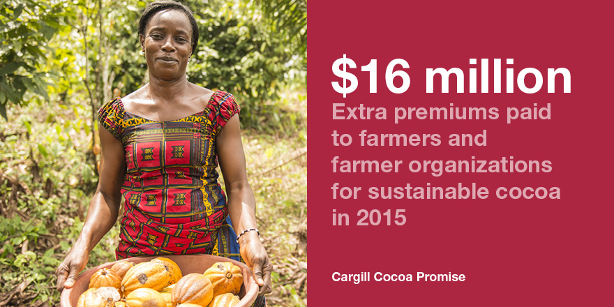 Extra premiums paid for sustainable cocoa