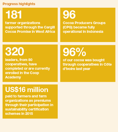 Progress highlights - Farmer organizations are key to sustainable cocoa supply