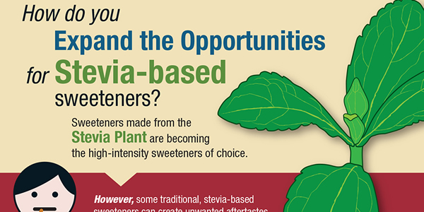 Stevia-based Sweetener Opportunities Infographic