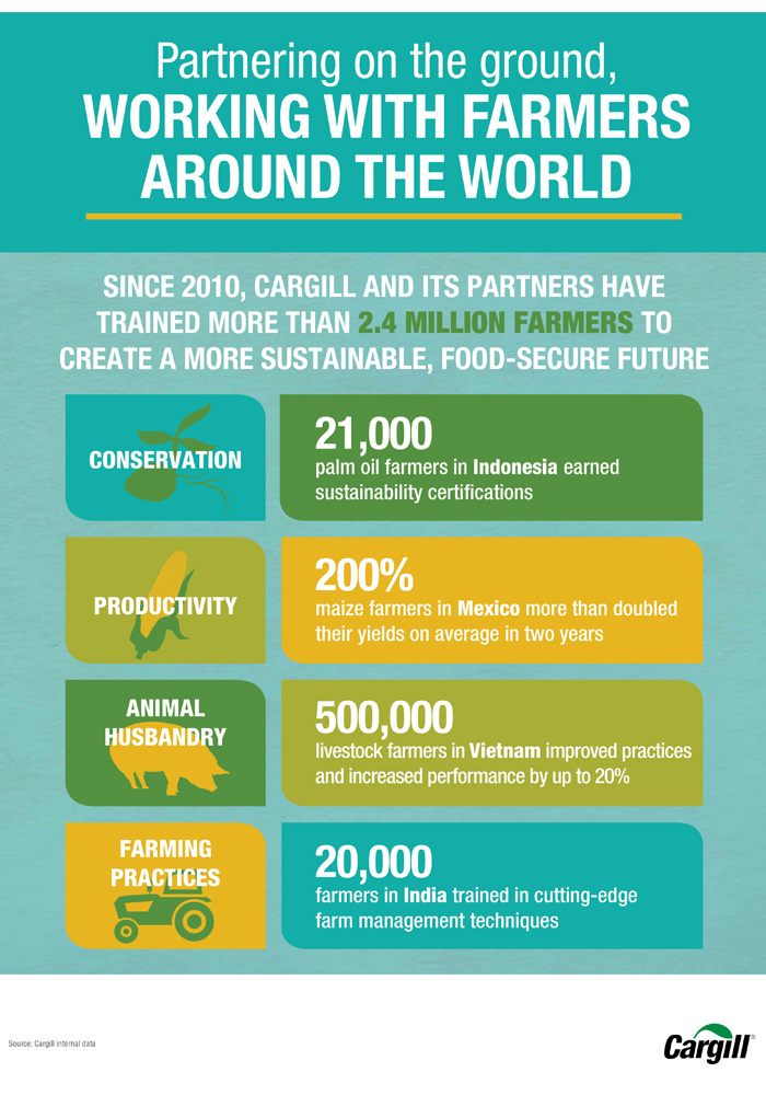 infographic-working-with-farmers