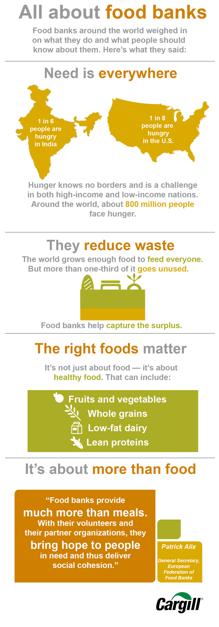 infographic-food-banks