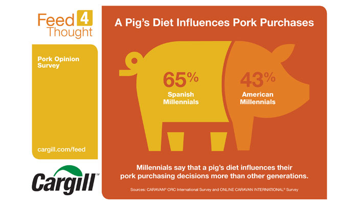 infographic-pork-opinion-survey