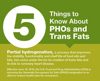 5 Things to Know About PHOs and Trans Fats Infographic