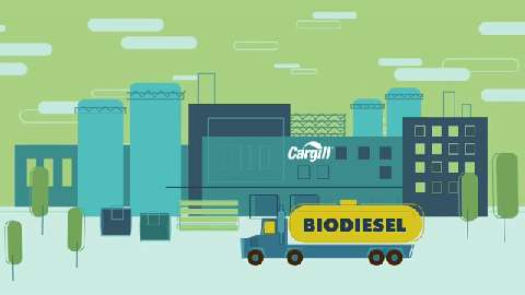 Biodiesel Sustainability Video Preview Image