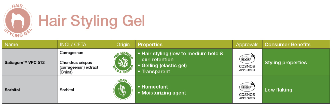 Cargill Beauty - Hair Styling Gel