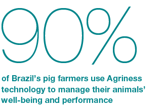 90% of Brazil's pig farmers use Agriness technology to manage their animals' well-being and performance