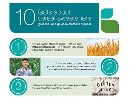 Cargill Cereal Sweeteners Facts