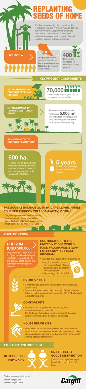 View the full-size Replanting Seeds of Hope infographic.