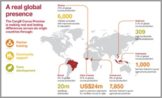 Cargill Cocoa Promise's global presence.
